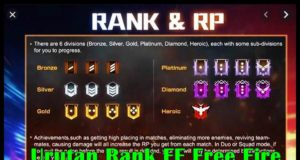 Urutan Rank FF Free Fire
